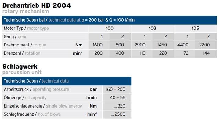 HD2004